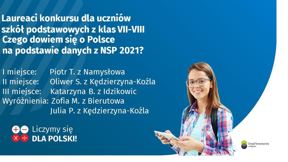 Laureaci konkursu wiedzy o spisie powszechnym 2021